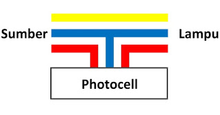 Skema Rangkaian Photocell Sensor Lampu Otomatis Siang Malam