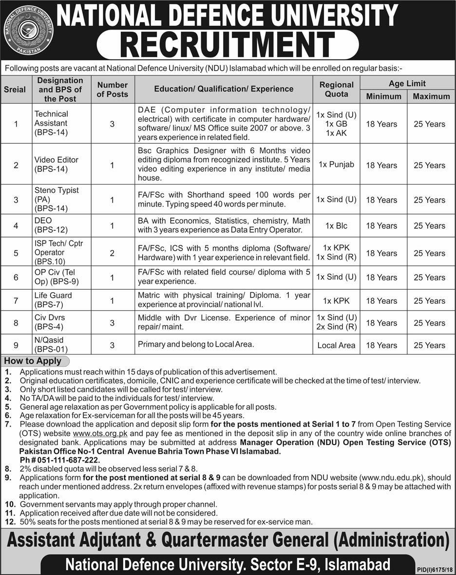 National Defence University NDU Islamabad Jobs 2019