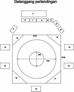 Gelanggang Pertandingan Pencak Silat : gelanggang, pertandingan, pencak, silat, Gambar, Gelanggang, Pencak, Silat, Koleksi