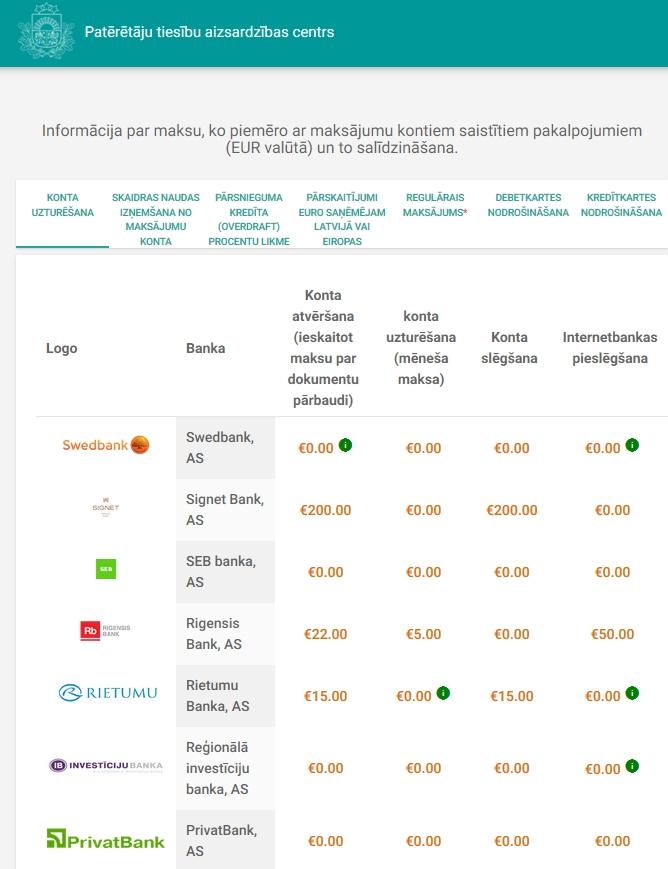tiešsaistes krājumu konta salīdzinājums kā jūs varat tirgoties ar bitcoin