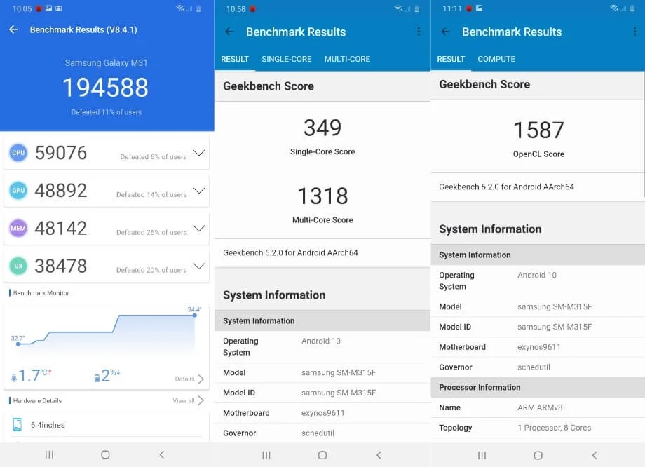 Samsung Galaxy M31 Benchmark Results