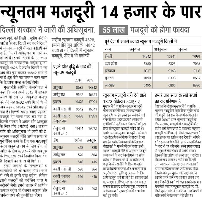 न्यूनतम मजदूरी 14 हजार के पार: सुप्रीम कोर्ट के आदेश के बाद दिल्ली सरकार ने दिल्ली में न्यूनतम मजदूरी में की बड़ी बढ़ोतरी