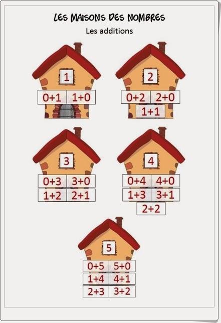 """""""Las casas de los números"""" (Fichas de Composición de Números)"""