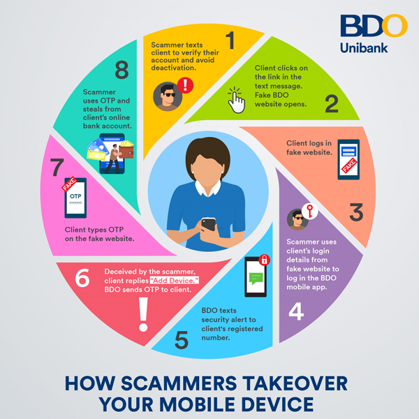online banking, BDO, BDO Unibank, mobile device takeover, internet, internet fraud, mobile device takeover, tips to prevent a mobile device takeover, tips against internet fraud, secure passwords, life, scammers, online scam, digital theft, secure payment, secure banking, two-factor authentication process, add device, mobile device takeover scam, bank clients, One-Time PIN, OTP