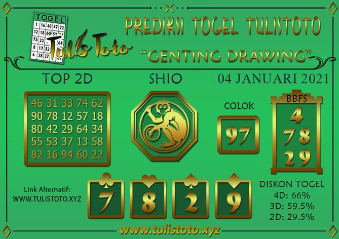 Prediksi Togel GENTING DRAWING TULISTOTO 04 JANUARI 2021