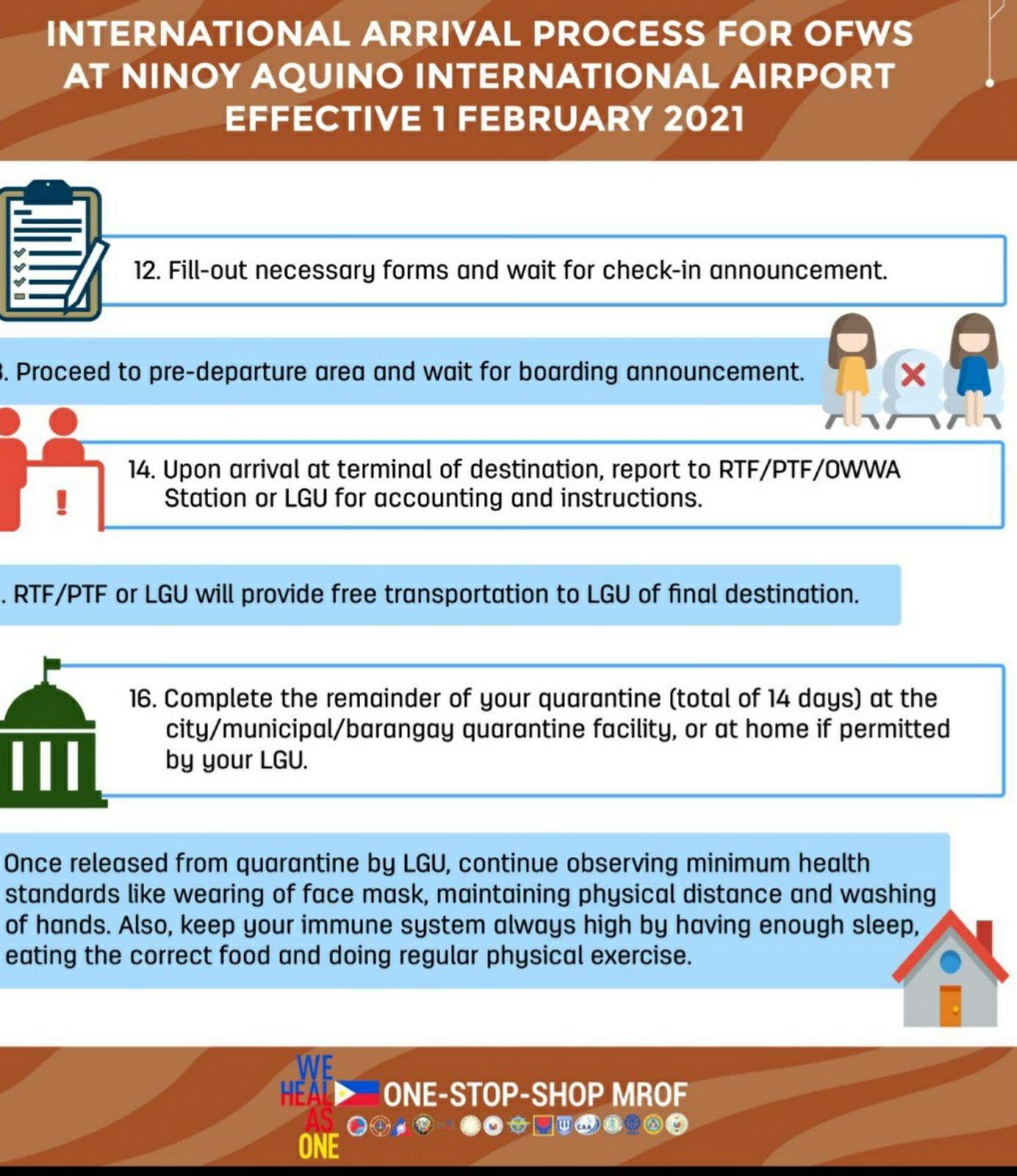 International Arrival Process for OFWs at Ninoy Aquino International Airport (NAIA) - effective February 1, 2021