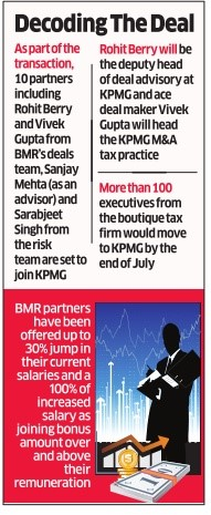 CA Simplified: Big4 Vs Indian firm - Indian Firm taken over, gets