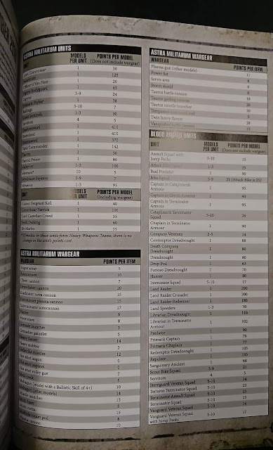 Astra Militarum puntos Chapter Approved 2018