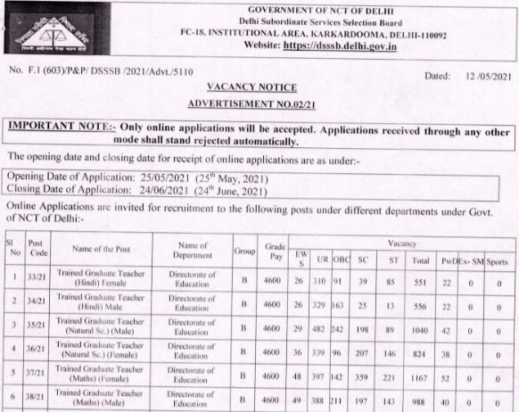 Delhi TGT Recruitment 2021 online application form