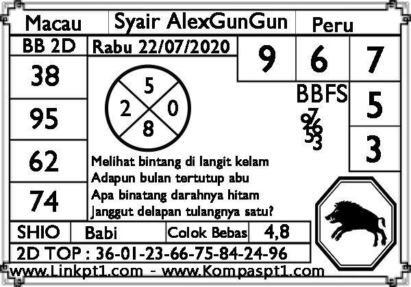 Syair Alex Gun Gun Macau Rabu