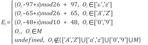 Dystopian Code: Caesar Cipher Algorithms in C