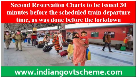 Second Reservation Charts