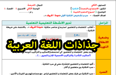 جذاذات اللغة العربية للوحدة الثانية كاملة بصيغة محينة المستوى الثاني مرجع في رحاب اللغة العربية