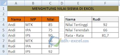 Menghitung nilai Siswa dengan kriteria dalam Excel