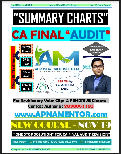 Download CA Final Audit Summary Charts for Nov 19 exams