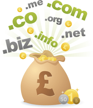 Make Money with Selling Premium Domain Names & Websites - Top 10 Ways To Make Money Online from Internet