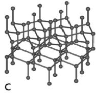 Tareas De Quimica Formas Alotrapicas Del Carbono