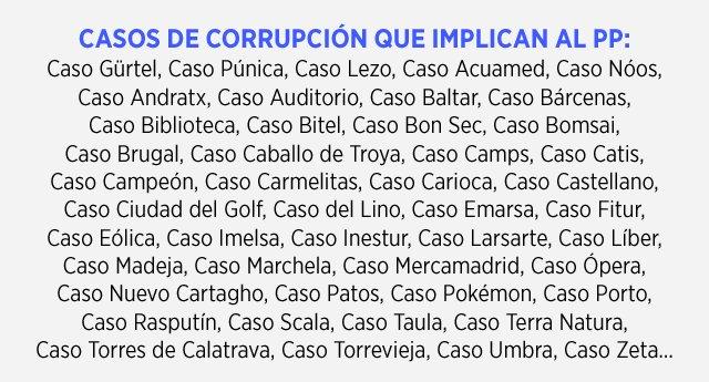 Muertos que ha dejado la corrupción del PP y que nunca respondieron ante la justicia