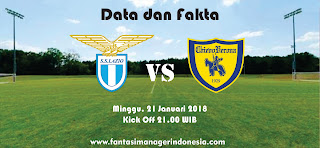 Data dan Fakta Liga Fantasia Serie A Lazio vs Chievo Verona Fantasi Manager Indonesia
