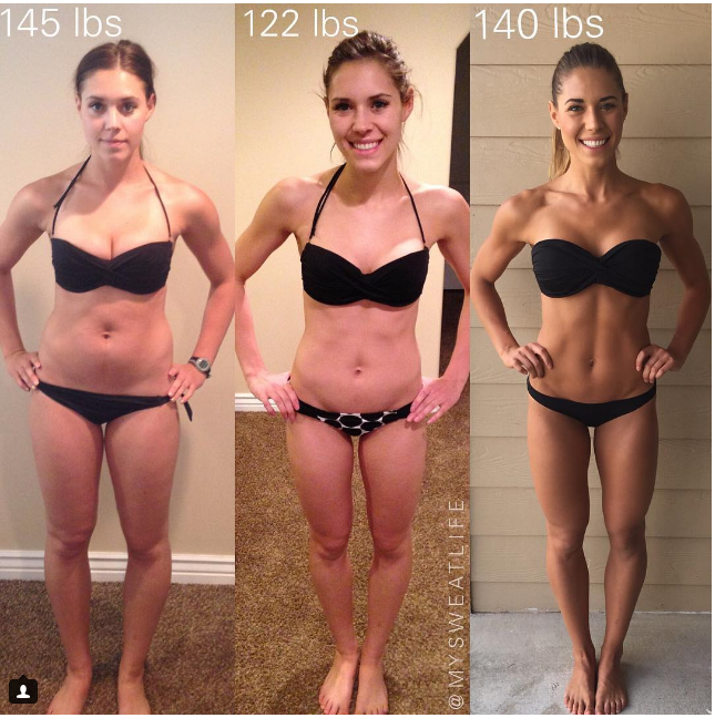 Health Care health Habits Health Technology Healthy Baking, Healthy Breakfast health Snacking This Fitness Blogger Proves Weight Is Just a Number