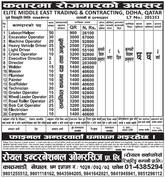 Jobs in Qatar for Nepali, Salary Rs 2,03,000