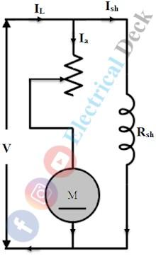 Speed Control of DC Motors - shunt & series