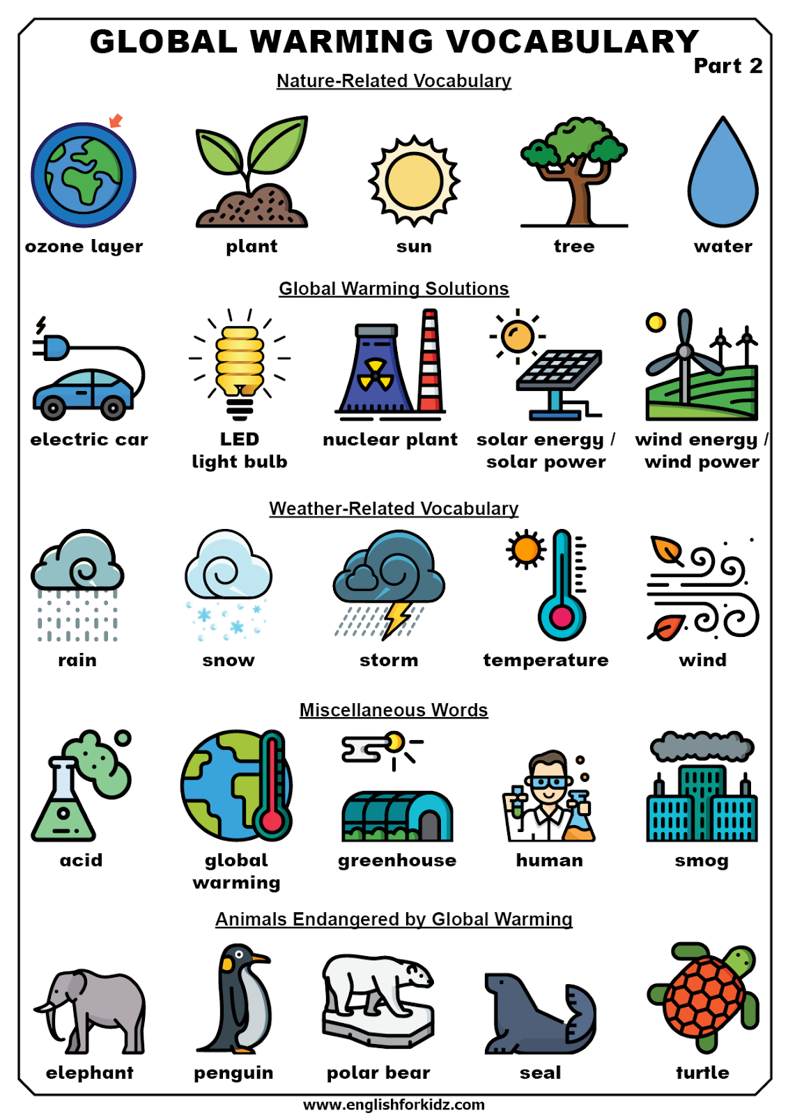 Global Warming Reading Comprehension Worksheets Flashcards