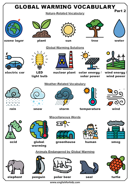 Global warming vocabulary - list of words for ESL students