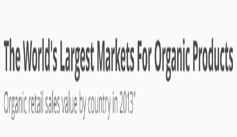 The World's Largest Markets For Organic Products #infographic