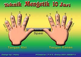 cara cepat belajar mengetik 10 jari