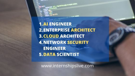 highest paying it/ engineering/ tech jobs