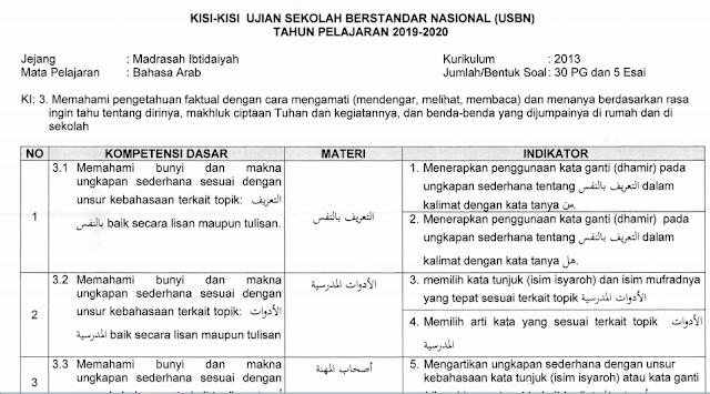 Kisi-kisi USBN PAI Dan Bahasa Arab  MI MTs MA 2019/2020