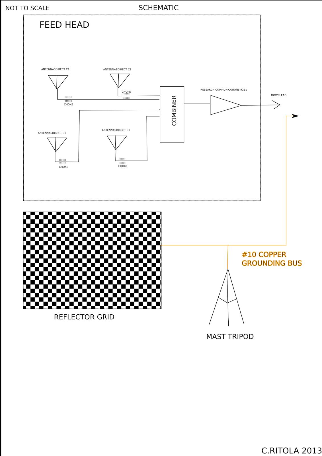 Audio Etc Uhf Parabolic Antenna Assembly