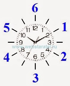Простое построение углов. Вавилонские углы и циферблат часов. Математика для блондинок.