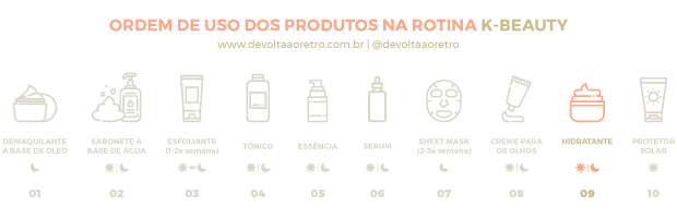 Compras na Jolse, Jolse, Cosmetic Jolse K-Beauty, etapas da rotina coreana dia, etapas da rotina coreana noite, etapas da rotina coreana, Rotina de beleza coreana, cosméticos coreanos, onde comprar cosméticos coreanos, k-beauty products, review Jolse, review ALL DAY GLOW Calming Balance Day Cream, review Innisfree Jeju Volcanic Color Clay Hydrating Mask, review CP-1 Rasberry Treatment Vinegar, review MAY ISLAND Egg Mayonnaise Honey Hair Treatment Pack, review Kao Megrhythm Warming Steam Eye Mask Sheet, review ETUDE HOUSE My Beauty Tool Jellyfish Silicon Brush, review WellDerma Magic Cleansing Cookie