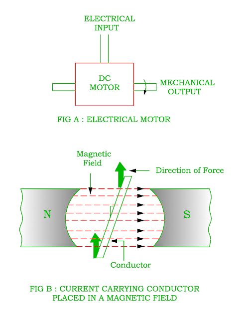principle-of-dc-motor.png