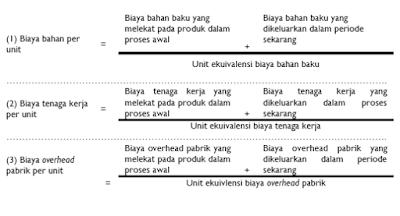 Metode Harga Pokok Rata Rata Tertimbang 3