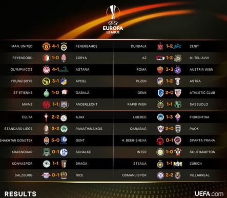 Liga Eropa di pekan ke-3