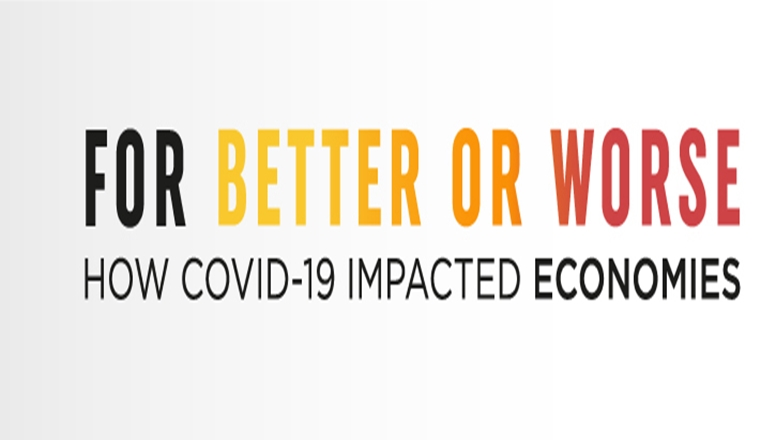 The Economic Impact of COVID-19, According to Business Leaders #infographic