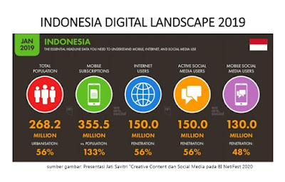 generasi-digital-bank-indonesia