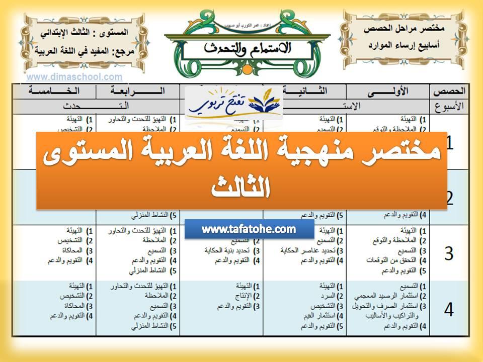 مختصر منهجية اللغة العربية المستوى الثالث وفق المنهاج المنقح