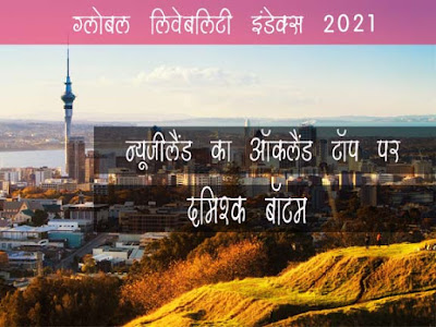 दुनिया का सबसे अच्छा  रहने योग्य शहर कौन सा है | ग्लोबल लिवेबिलिटी इंडेक्स 2021|Global Livability Index