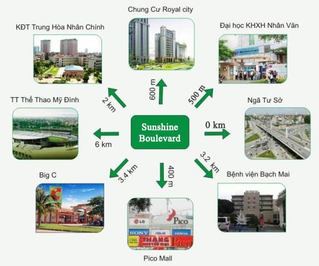 Tiện ích liên kết vùng dự án chung cư Sunshine Boulevard