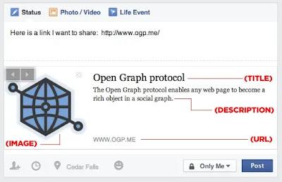 open graph seo
