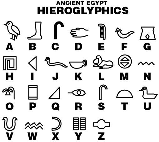 Ancient Egyptian Communication