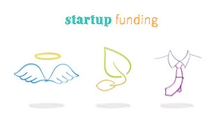 Startup india Funding Report