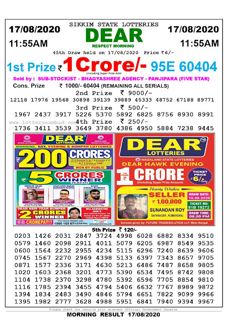 Sikkim State Lottery Sambad 17-08-2020 Today Result 11.55 AM