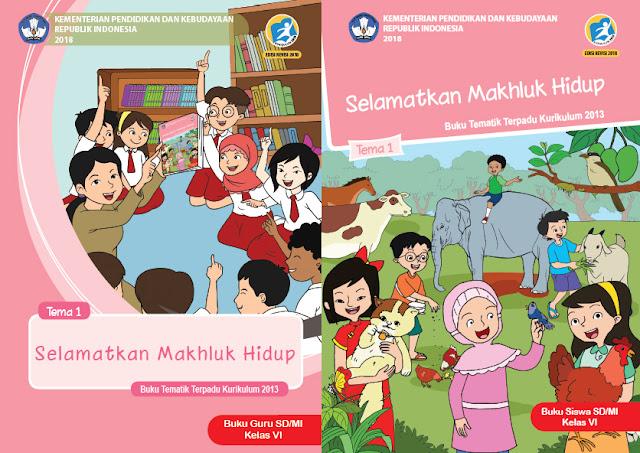 File Pendidikan Materi Pelajaran Kelas 6 Tema 1 SD/MI Kurikulum 2013 Edisi Revisi 2018 Terbaru