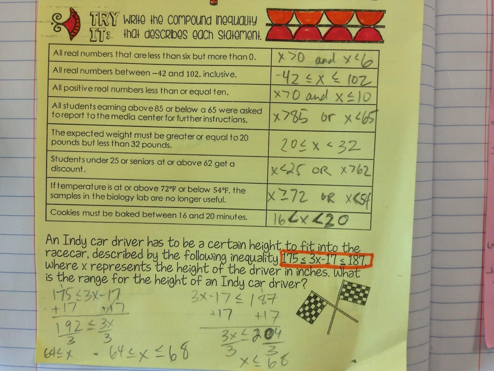 Math Dyal Inequalities Ideas