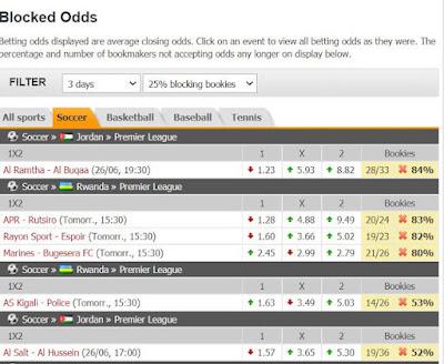 quote ritirate dai bookmaker blocked odds oddsportal.com